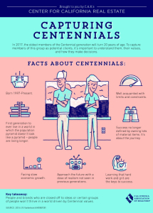 CapturingCentennials