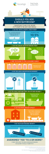 cost-add-bathroom-infographic-full-standard